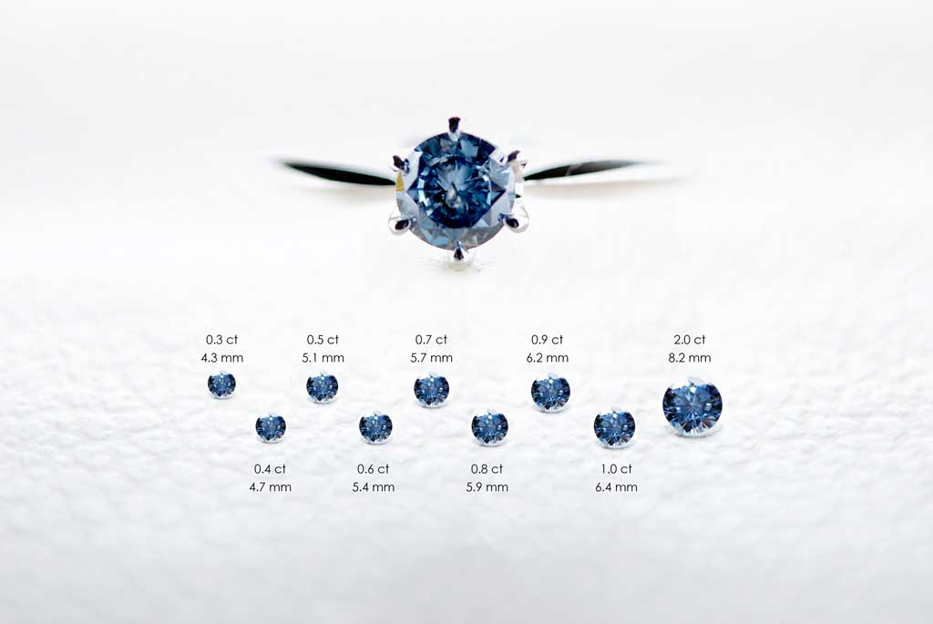 Diamonds from ashes or hair typical sizes (carats)
